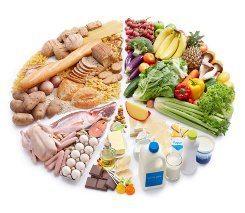 ktoré potraviny pomáhajú schudnuť