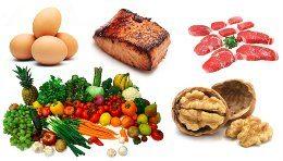 základ paleo diety
