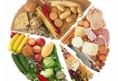 ako vyzerá zdravé stravovanie