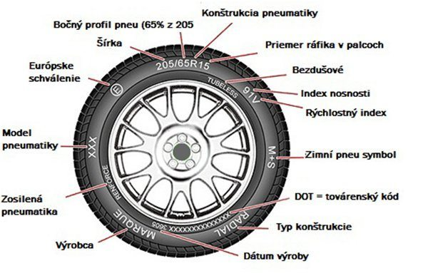 označenie pneumatik