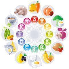 vitaminy proti aftam