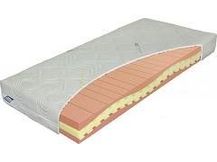 ako vybrať kvalitné matrace