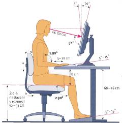 Ako sedieť rovno pri počítači