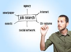 hľadanie práce svojpomocne