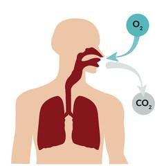 ako sa upokojiť dýchaním