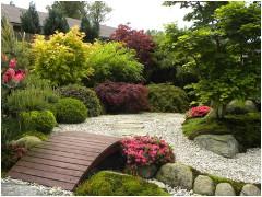 postup ako správne naplánovať záhradu